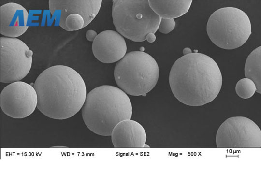 Spherical Titanium Powder